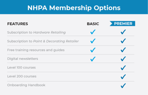 How NHPA Can Help You Create an Effective Training Program